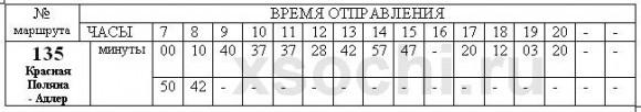 Расписание № 135 Красная Поляна - Адлер