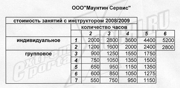 Горная Карусель: стоимость занятия с инструктором 2008-2009